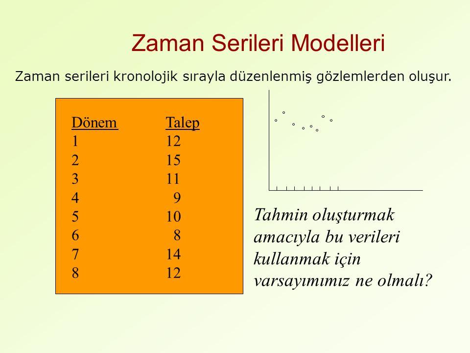 Zaman Serileri Modelleri DönemTalep 112 215 311 4 9 510 6 8 714 812 Tahmin oluşturmak amacıyla bu verileri kullanmak için varsayımımız ne olmalı.