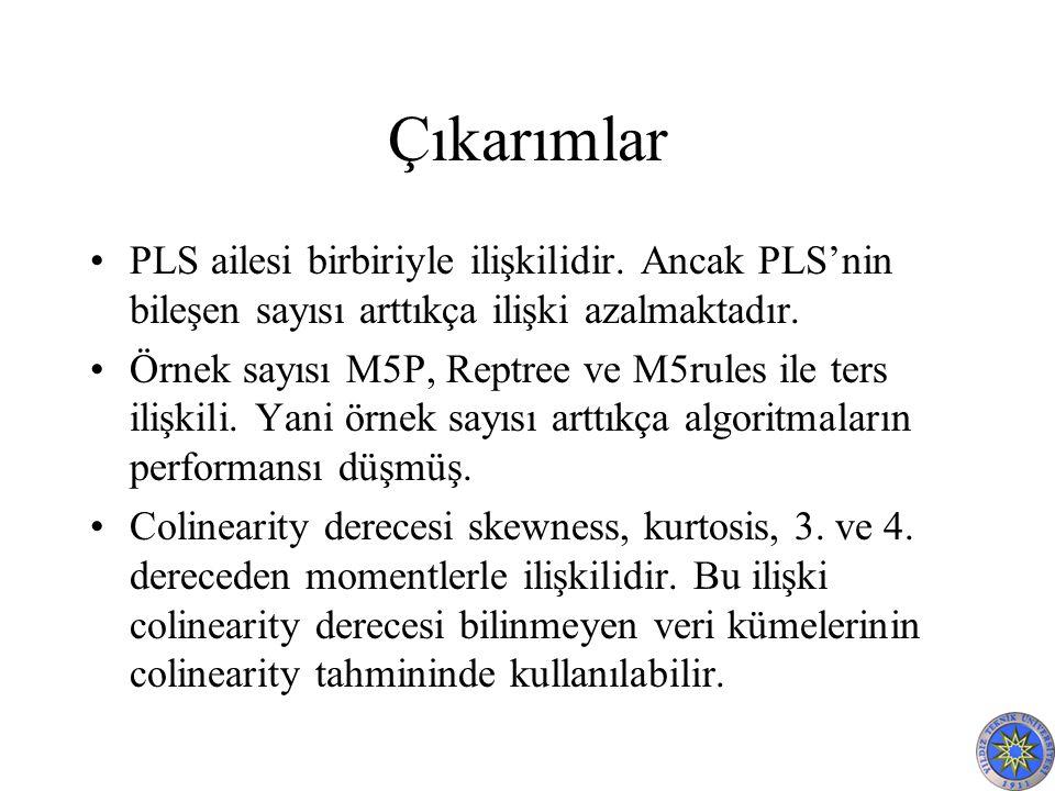 Çıkarımlar PLS ailesi birbiriyle ilişkilidir. Ancak PLS'nin bileşen sayısı arttıkça ilişki azalmaktadır. Örnek sayısı M5P, Reptree ve M5rules ile ters