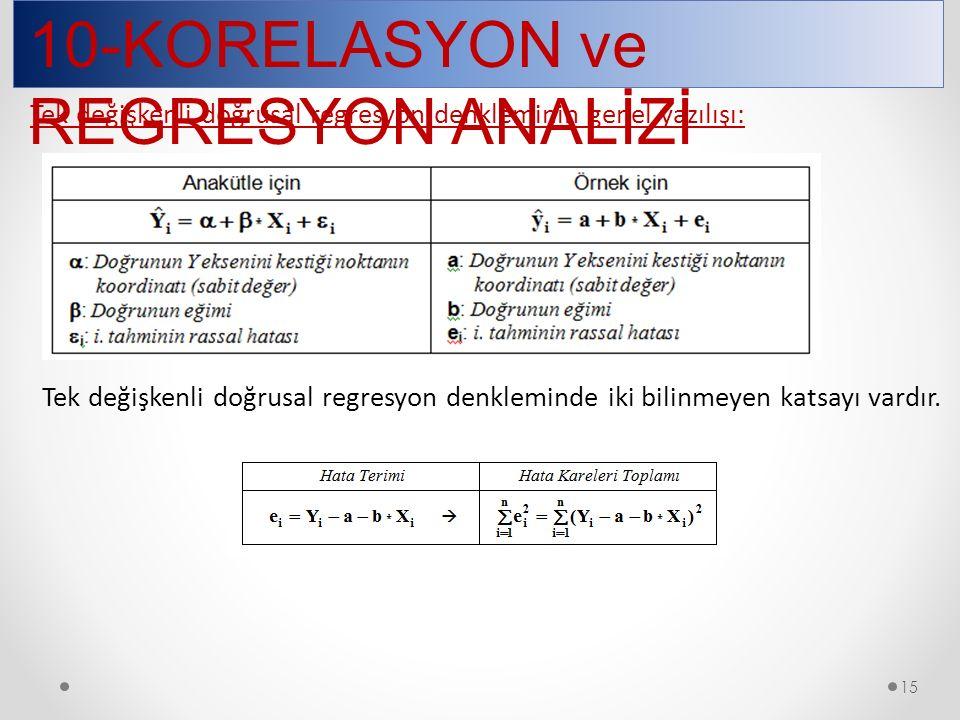 15 10-KORELASYON ve REGRESYON ANALİZİ Tek değişkenli doğrusal regresyon denkleminin genel yazılışı: Tek değişkenli doğrusal regresyon denkleminde iki bilinmeyen katsayı vardır.