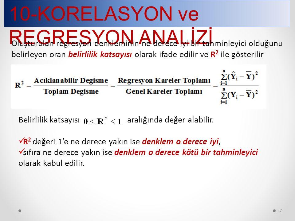 17 10-KORELASYON ve REGRESYON ANALİZİ Oluşturulan regresyon denkleminin ne derece iyi bir tahminleyici olduğunu belirleyen oran belirlilik katsayısı olarak ifade edilir ve R 2 ile gösterilir Belirlilik katsayısı aralığında değer alabilir.
