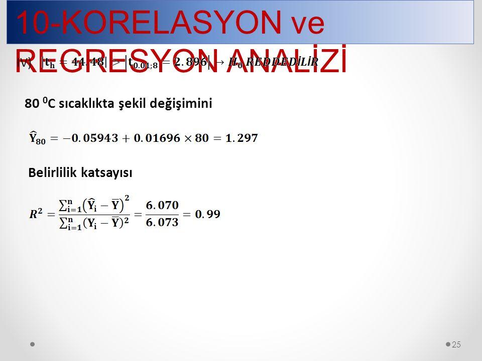 25 10-KORELASYON ve REGRESYON ANALİZİ 80 0 C sıcaklıkta şekil değişimini Belirlilik katsayısı IV)