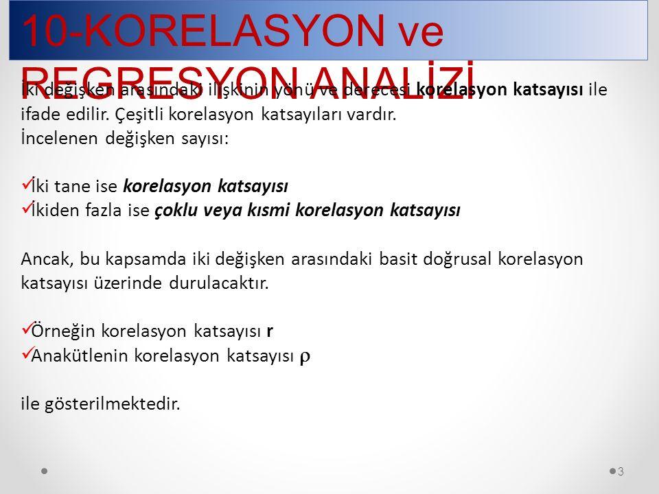 24 10-KORELASYON ve REGRESYON ANALİZİ Regresyon katsayısının anlamlı olup olmadığının testi (  =0.01) I) II) III)Test istatistiği: