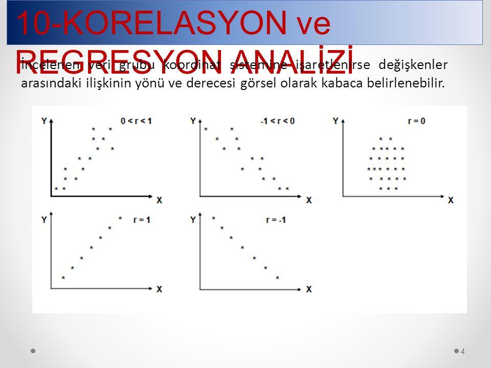 10-KORELASYON ve REGRESYON ANALİZİ 4 İncelenen veri grubu koordinat sistemine işaretlenirse değişkenler arasındaki ilişkinin yönü ve derecesi görsel olarak kabaca belirlenebilir.