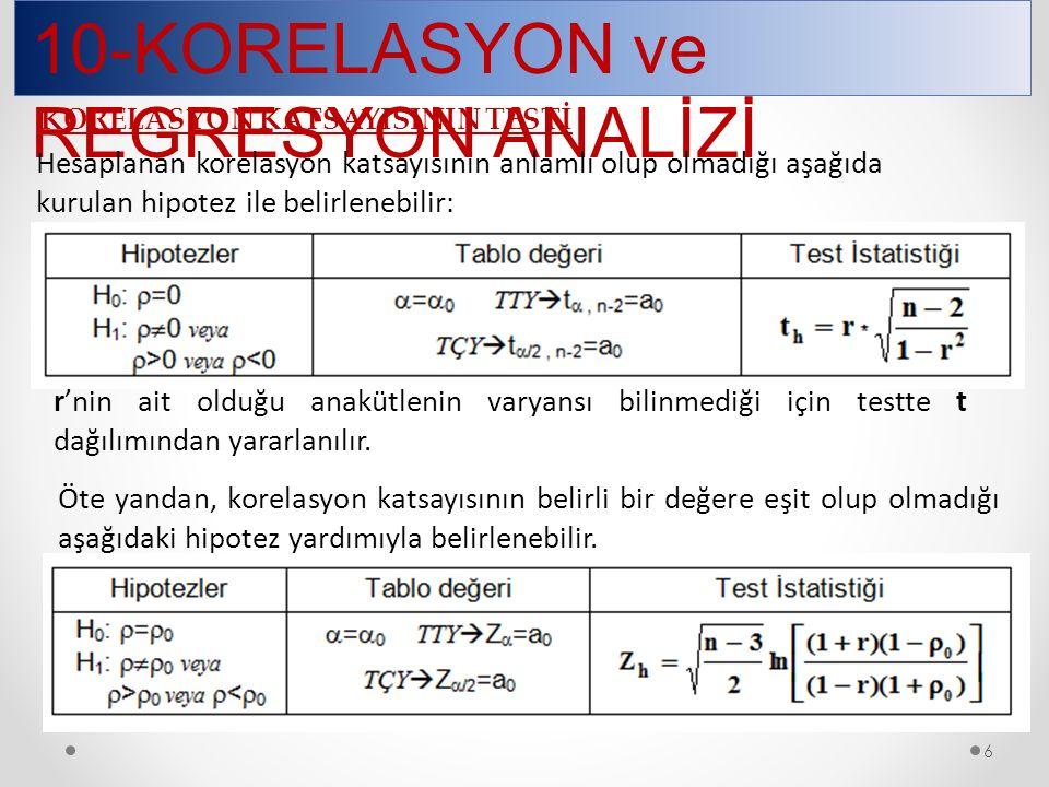 10-KORELASYON ve REGRESYON ANALİZİ 6 KORELASYON KATSAYISININ TESTİ Hesaplanan korelasyon katsayısının anlamlı olup olmadığı aşağıda kurulan hipotez ile belirlenebilir: r'nin ait olduğu anakütlenin varyansı bilinmediği için testte t dağılımından yararlanılır.