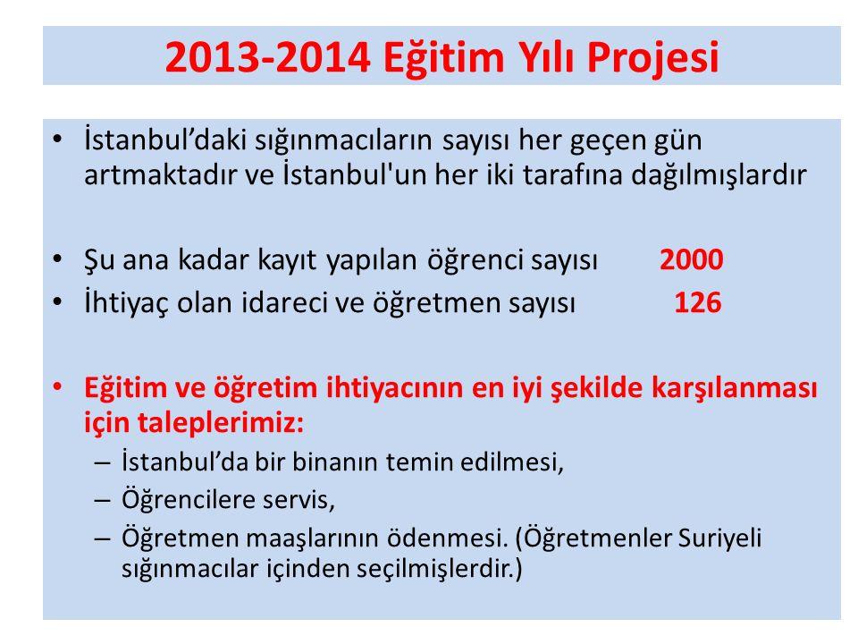 2013-2014 Eğitim Yılı Projesi İstanbul'daki sığınmacıların sayısı her geçen gün artmaktadır ve İstanbul un her iki tarafına dağılmışlardır Şu ana kadar kayıt yapılan öğrenci sayısı 2000 İhtiyaç olan idareci ve öğretmen sayısı 126 Eğitim ve öğretim ihtiyacının en iyi şekilde karşılanması için taleplerimiz: – İstanbul'da bir binanın temin edilmesi, – Öğrencilere servis, – Öğretmen maaşlarının ödenmesi.