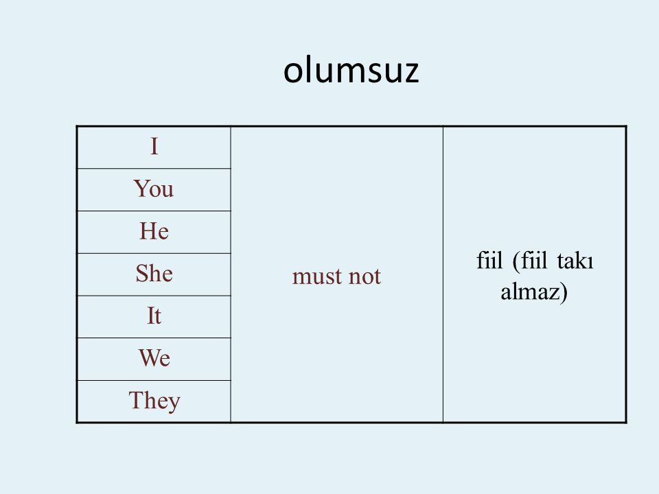 olumsuz I must not fiil (fiil takı almaz) You He She It We They