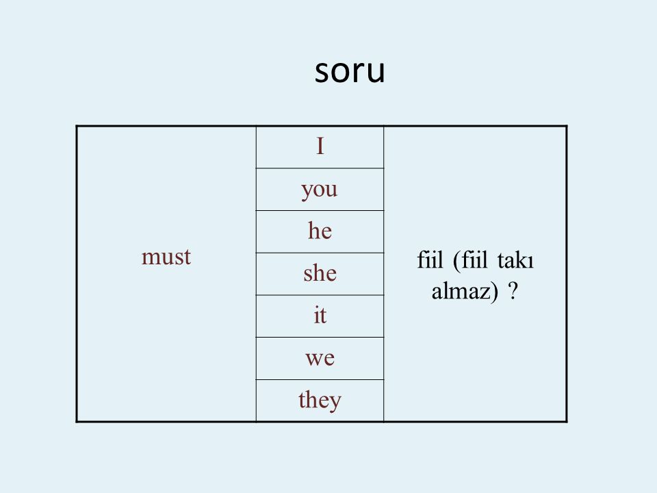 soru must I fiil (fiil takı almaz) you he she itit we they