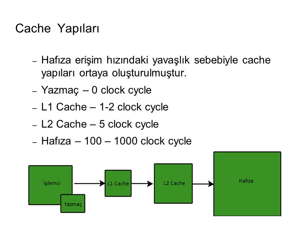 – Hafıza erişim hızındaki yavaşlık sebebiyle cache yapıları ortaya oluşturulmuştur.