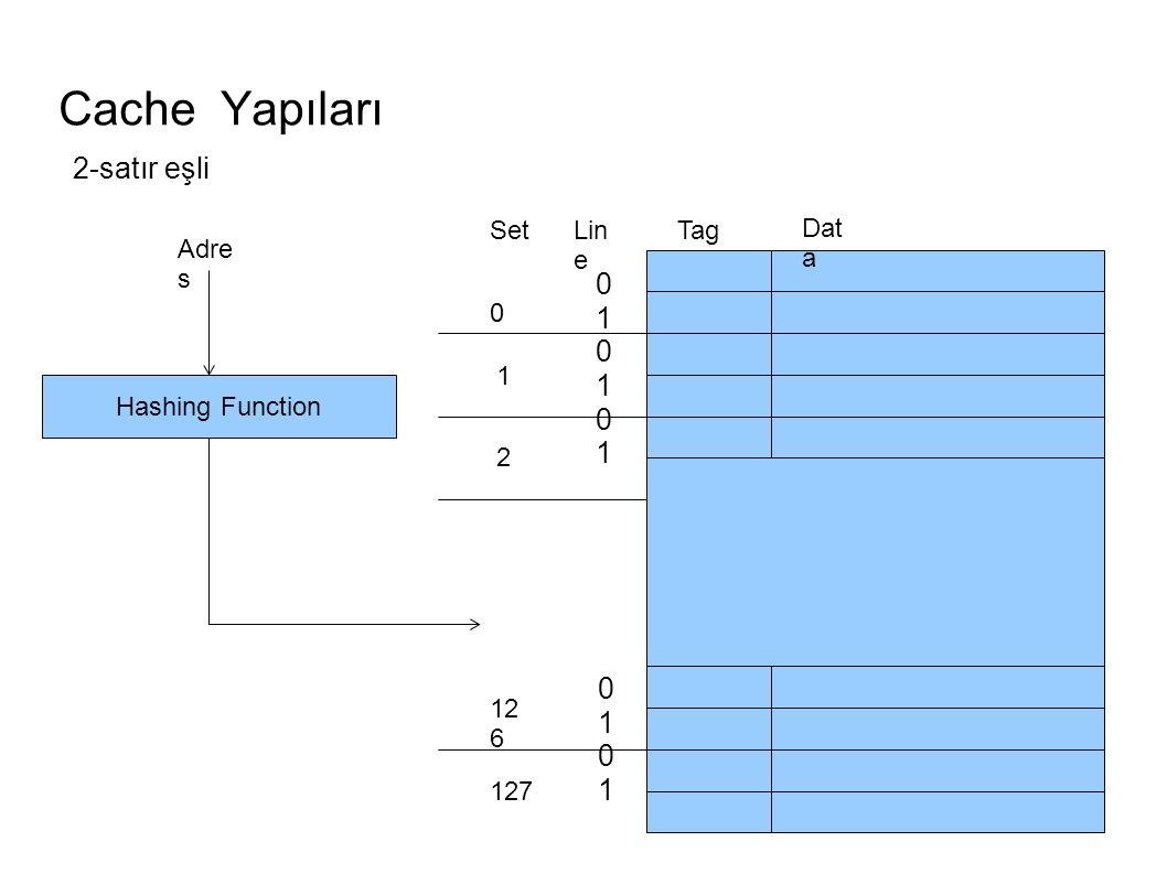 Cache Yapıları Tag Dat a Lin e 010101010101 01010101 Adre s Hashing Function Set 0 1 2 12 6 127 2-satır eşli