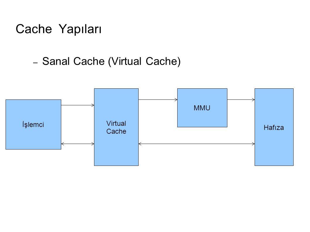 Cache Yapıları – Sanal Cache (Virtual Cache) İşlemci Virtual Cache MMU Hafıza