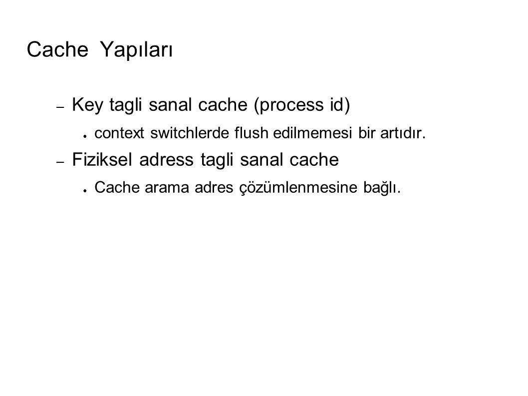 Cache Yapıları – Key tagli sanal cache (process id) ● context switchlerde flush edilmemesi bir artıdır.