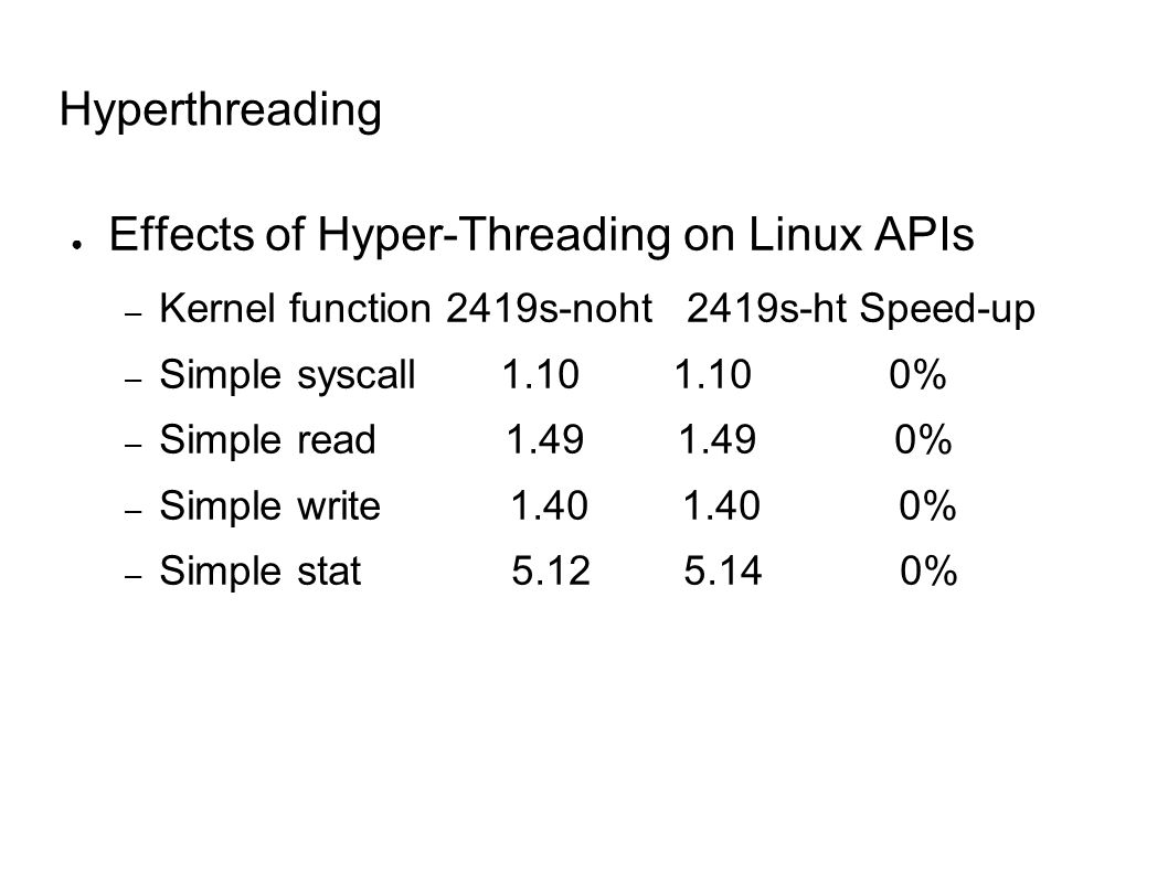 ● Effects of Hyper-Threading on Linux APIs – Kernel function 2419s-noht 2419s-ht Speed-up – Simple syscall 1.10 1.10 0% – Simple read 1.49 1.49 0% – Simple write 1.40 1.40 0% – Simple stat 5.12 5.14 0%