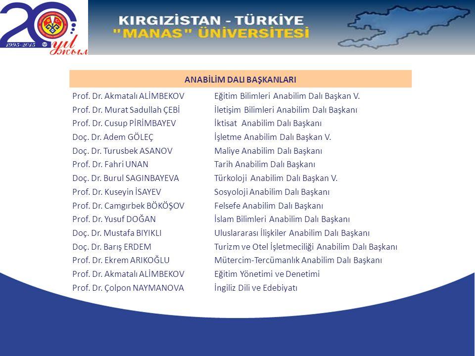 ANABİLİM DALI BAŞKANLARI Prof. Dr. Akmatalı ALİMBEKOVEğitim Bilimleri Anabilim Dalı Başkan V.