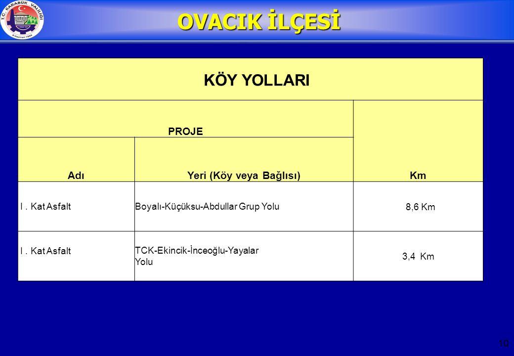 10 KÖY YOLLARI PROJE Km AdıYeri (Köy veya Bağlısı) I.