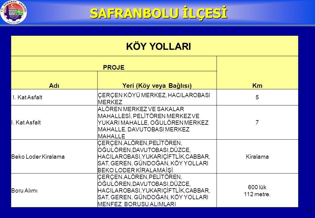 11 KÖY YOLLARI PROJE Km AdıYeri (Köy veya Bağlısı) I.