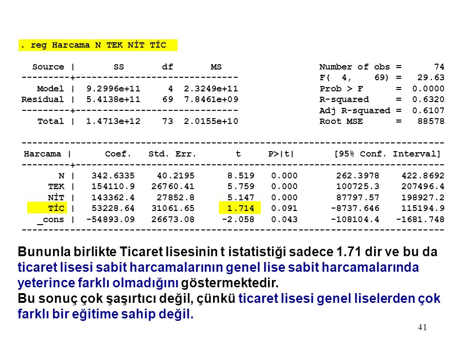 41. reg Harcama N TEK NİT TİC Source | SS df MS Number of obs = 74 ---------+------------------------------ F( 4, 69) = 29.63 Model | 9.2996e+11 4 2.3