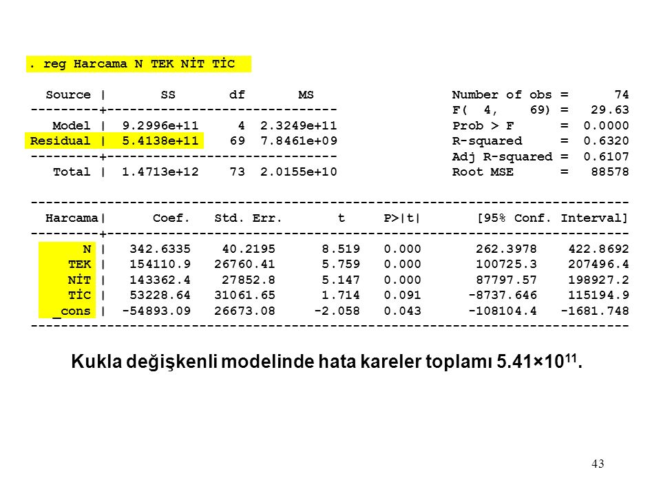 43. reg Harcama N TEK NİT TİC Source | SS df MS Number of obs = 74 ---------+------------------------------ F( 4, 69) = 29.63 Model | 9.2996e+11 4 2.3
