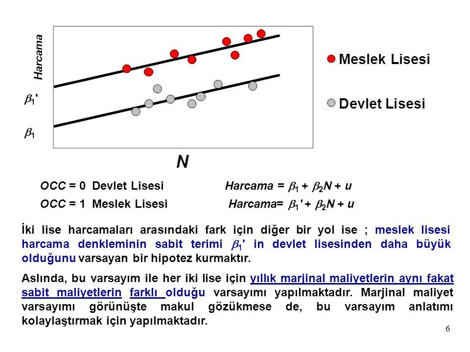 6 OCC = 0 Devlet LisesiHarcama =  1 +  2 N + u OCC = 1 Meslek Lisesi Harcama=  1 +  2 N + u İki lise harcamaları arasındaki fark için diğer bir yol ise ; meslek lisesi harcama denkleminin sabit terimi  1 in devlet lisesinden daha büyük olduğunu varsayan bir hipotez kurmaktır.