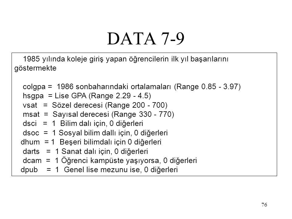 76 DATA 7-9 1985 yılında koleje giriş yapan öğrencilerin ilk yıl başarılarını göstermekte colgpa = 1986 sonbaharındaki ortalamaları (Range 0.85 - 3.97) hsgpa = Lise GPA (Range 2.29 - 4.5) vsat = Sözel derecesi (Range 200 - 700) msat = Sayısal derecesi (Range 330 - 770) dsci = 1 Bilim dalı için, 0 diğerleri dsoc = 1 Sosyal bilim dallı için, 0 diğerleri dhum = 1 Beşeri bilimdalı için 0 diğerleri darts = 1 Sanat dalı için, 0 diğerleri dcam = 1 Öğrenci kampüste yaşıyorsa, 0 diğerleri dpub = 1 Genel lise mezunu ise, 0 diğerleri