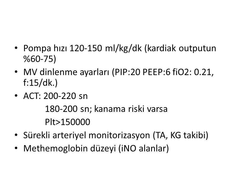 Pompa hızı 120-150 ml/kg/dk (kardiak outputun %60-75) MV dinlenme ayarları (PIP:20 PEEP:6 fiO2: 0.21, f:15/dk.) ACT: 200-220 sn 180-200 sn; kanama riski varsa Plt>150000 Sürekli arteriyel monitorizasyon (TA, KG takibi) Methemoglobin düzeyi (iNO alanlar)