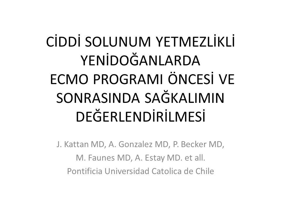 CİDDİ SOLUNUM YETMEZLİKLİ YENİDOĞANLARDA ECMO PROGRAMI ÖNCESİ VE SONRASINDA SAĞKALIMIN DEĞERLENDİRİLMESİ J. Kattan MD, A. Gonzalez MD, P. Becker MD, M