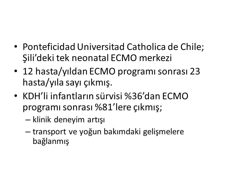 Ponteficidad Universitad Catholica de Chile; Şili'deki tek neonatal ECMO merkezi 12 hasta/yıldan ECMO programı sonrası 23 hasta/yıla sayı çıkmış. KDH'