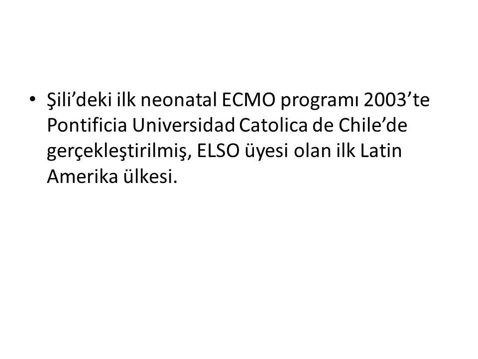 Şili'deki ilk neonatal ECMO programı 2003'te Pontificia Universidad Catolica de Chile'de gerçekleştirilmiş, ELSO üyesi olan ilk Latin Amerika ülkesi.