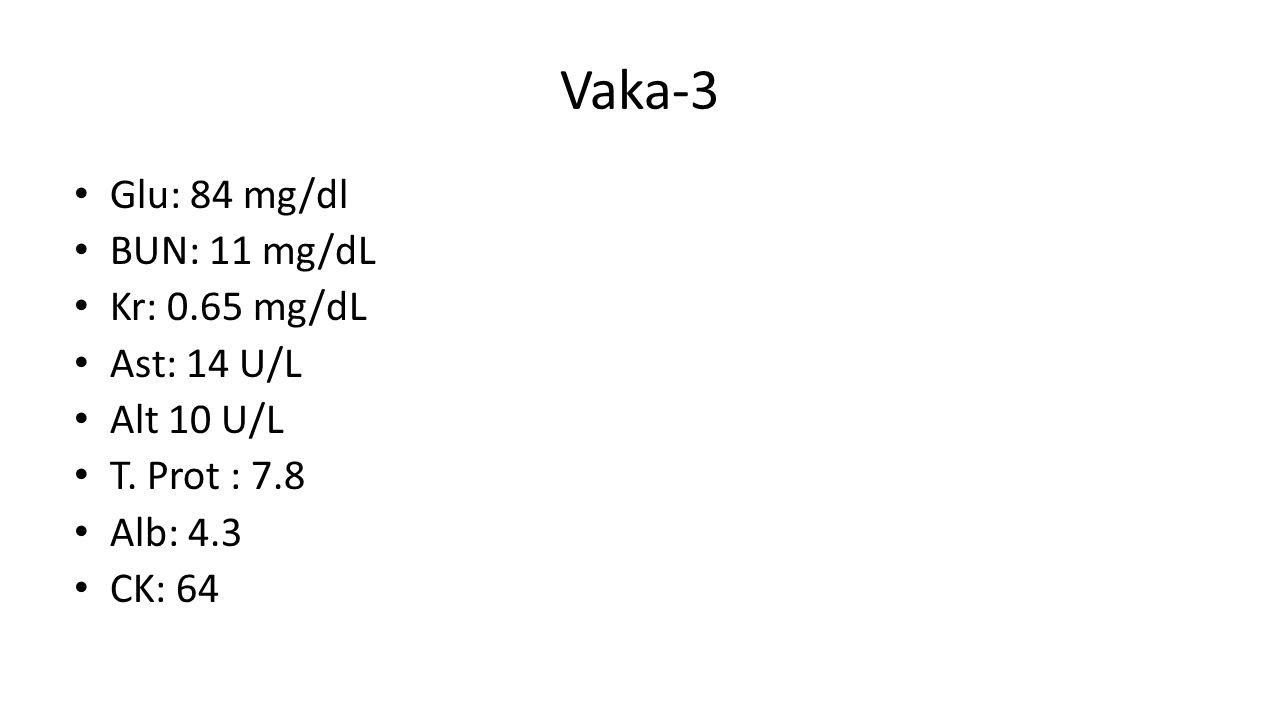 Vaka-3 Glu: 84 mg/dl BUN: 11 mg/dL Kr: 0.65 mg/dL Ast: 14 U/L Alt 10 U/L T.