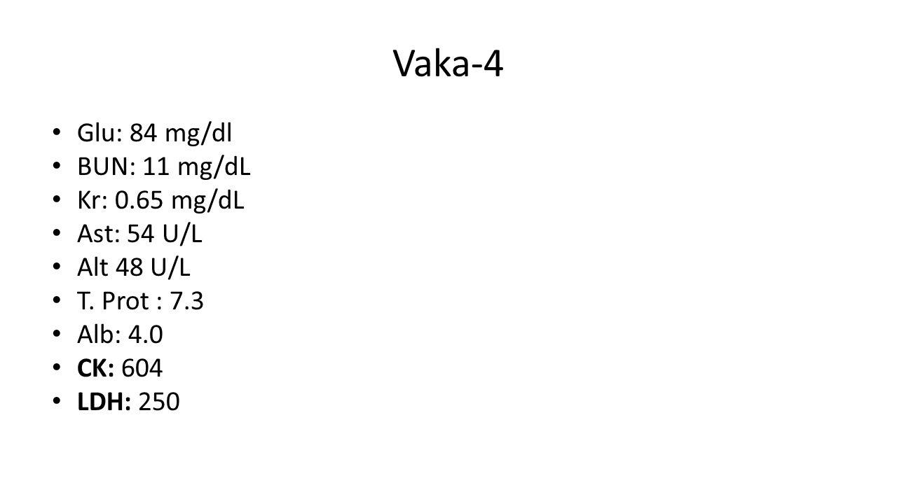 Vaka-4 Glu: 84 mg/dl BUN: 11 mg/dL Kr: 0.65 mg/dL Ast: 54 U/L Alt 48 U/L T.