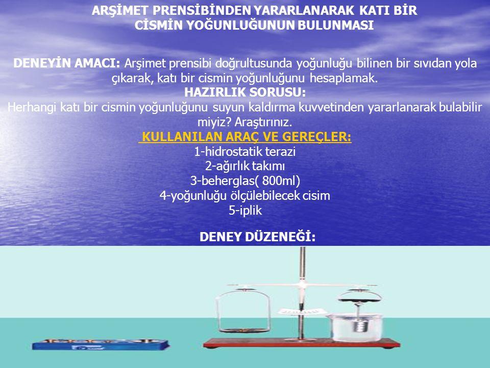DENEYİN YAPILIŞI: 1-Dereceli silindire 60 cm3 su koyunuz. 2-İki askılı ağırlığı dinamometreye asınız. Dinamometredeki değeri okuyunuz. 3-Asma ağırlıkl