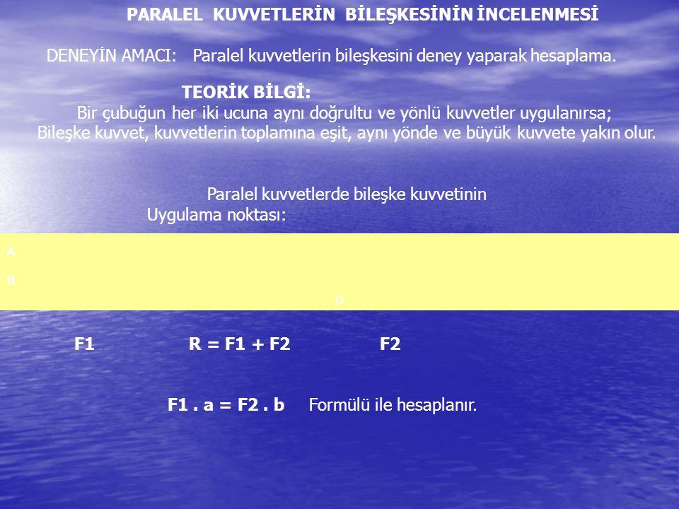 DENEYİN SONUCU: Her iki dinamometre değerlerini okuduğunuzda ikisi de aynı değerleri gösterir. Dinamometrelerin gösterdiği kuvvetlerden biri etki, diğ