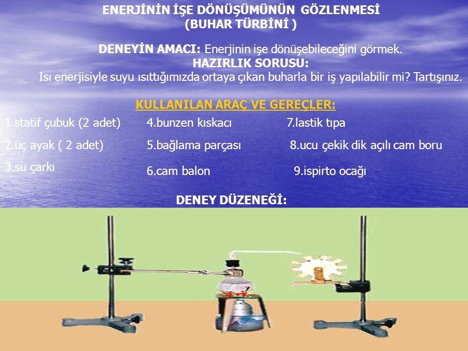 KULLANILAN ARAÇ VE GEREÇLER: 10.ikili bağlama parçası 9.iplik 8.yarıklı ağırlık takımı 7.metre 6.masa kıskacı 5.dinamometre 4.küçük bunzen kıskacı 3.k