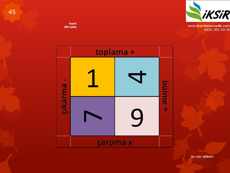 www.iksirdanismanlik.com 0332 353 53 35 45 beceri dört işlem by aziz yıldırım
