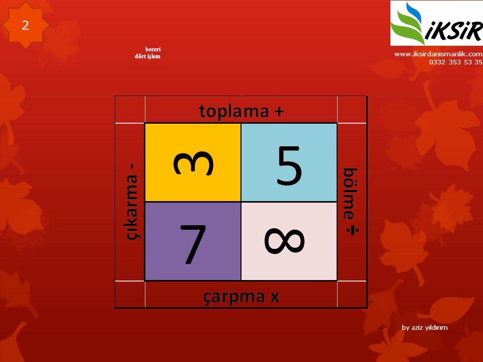 www.iksirdanismanlik.com 0332 353 53 35 22 beceri dört işlem by aziz yıldırım