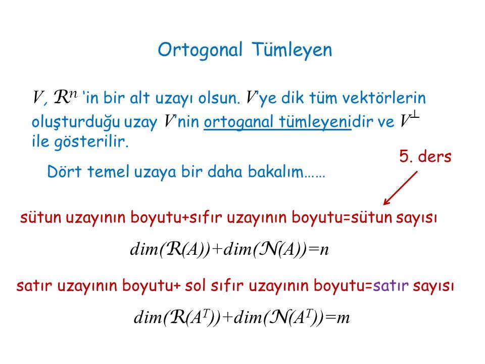 N (A) ve R (A T ), R n 'in alt uzayları N (A T ) ve R (A), R m 'in alt uzayları N (A) R (A T ) ( R n de); N (A T ) R (A) ( R n de); Hatırlatma Dört temel alt uzay