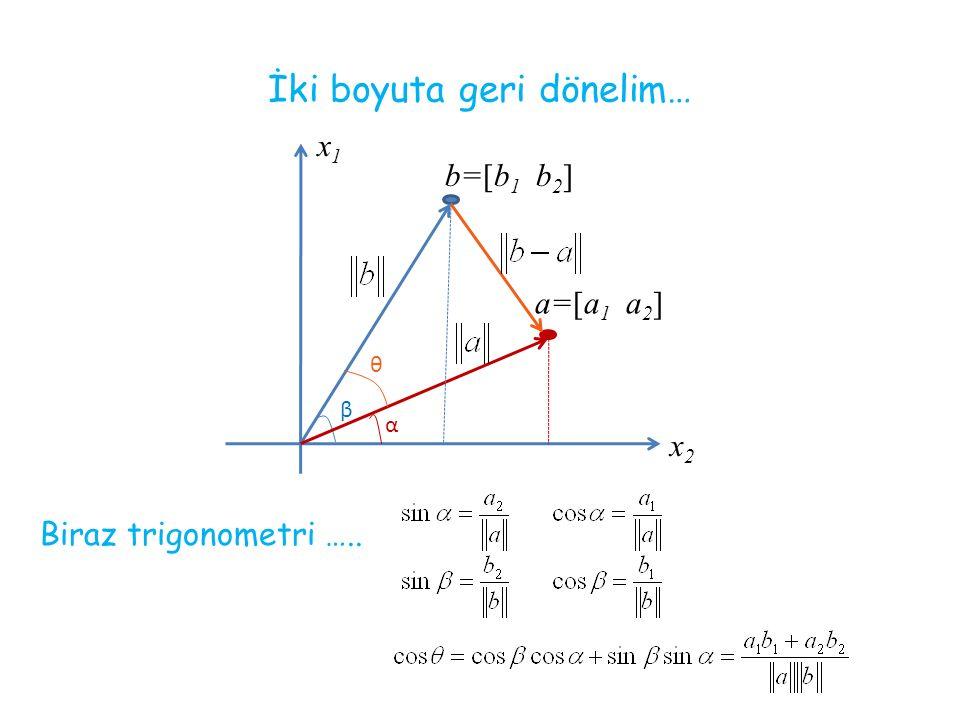 İki boyuta geri dönelim… x1x1 x2x2 b=[b 1 b 2 ] β a=[a 1 a 2 ] α θ Biraz trigonometri …..