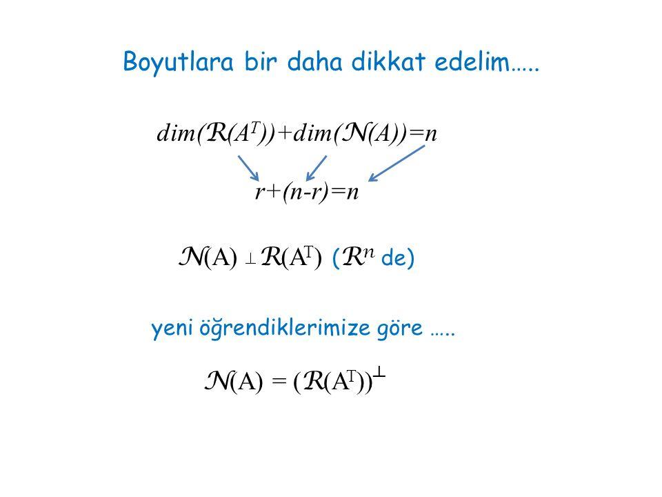 Boyutlara bir daha dikkat edelim….. dim( R (A T ))+dim( N (A))=n r+(n-r)=n N (A) R (A T ) ( R n de) yeni öğrendiklerimize göre ….. N (A) = ( R (A T ))