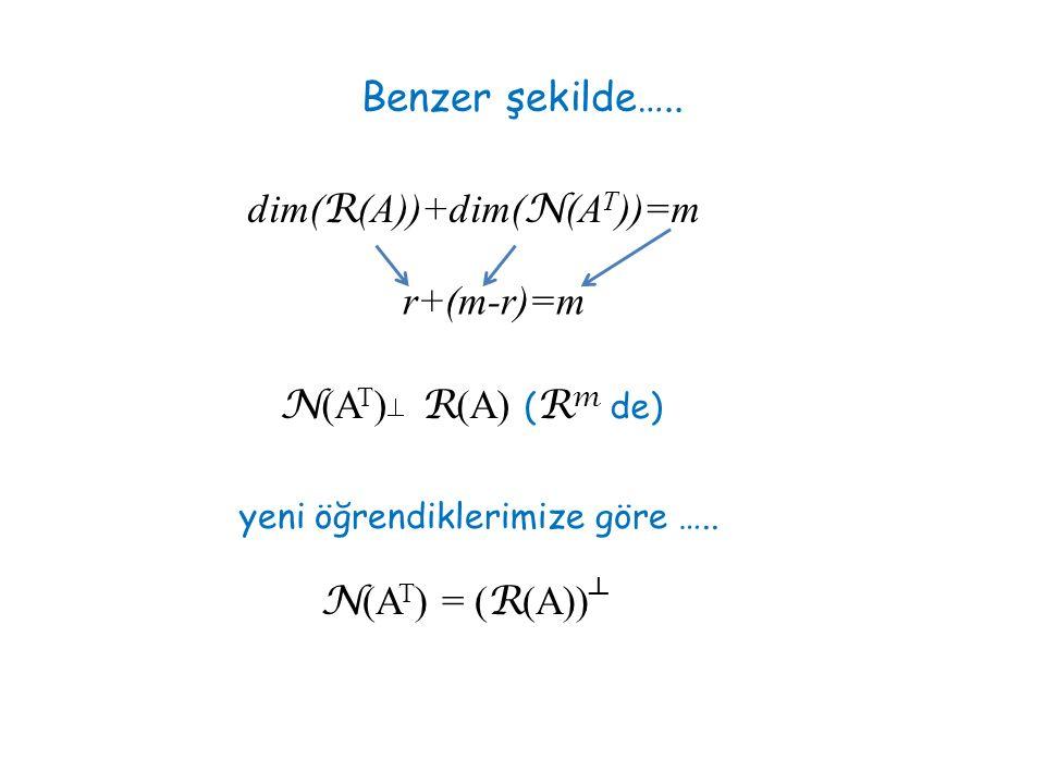 Benzer şekilde….. dim( R (A))+dim( N (A T ))=m r+(m-r)=m N (A T ) R (A) ( R m de) yeni öğrendiklerimize göre ….. N (A T ) = ( R (A)) ┴
