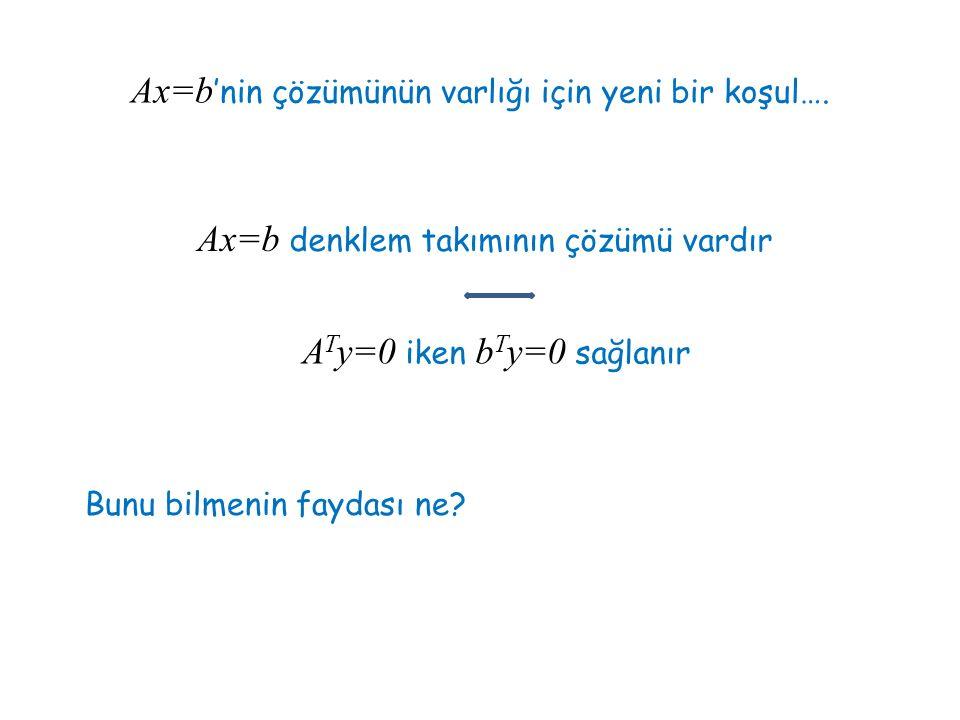 Ax=b 'nin çözümünün varlığı için yeni bir koşul…. Ax=b denklem takımının çözümü vardır A T y=0 iken b T y=0 sağlanır Bunu bilmenin faydası ne?