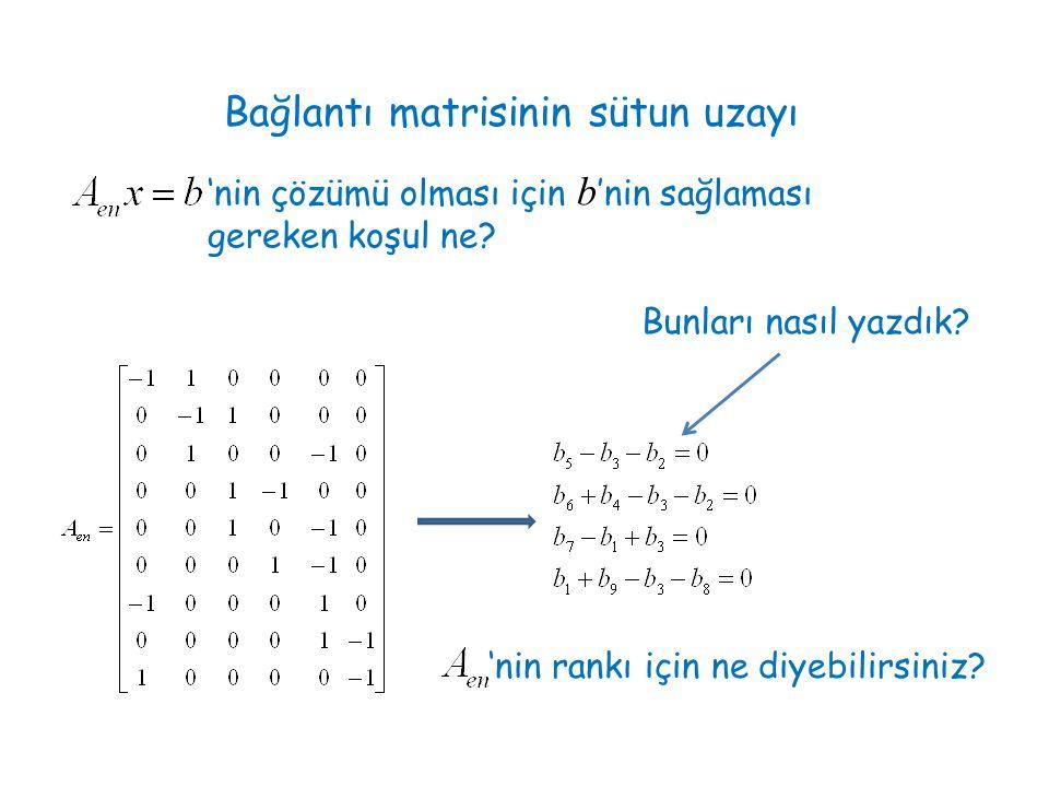 Bağlantı matrisinin sütun uzayı 'nin çözümü olması için b 'nin sağlaması gereken koşul ne? 'nin rankı için ne diyebilirsiniz? Bunları nasıl yazdık?