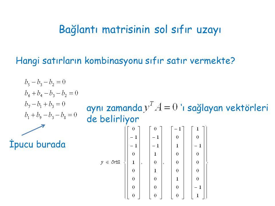 Bağlantı matrisinin sol sıfır uzayı Hangi satırların kombinasyonu sıfır satır vermekte? İpucu burada aynı zamanda 'ı sağlayan vektörleri de belirliyor