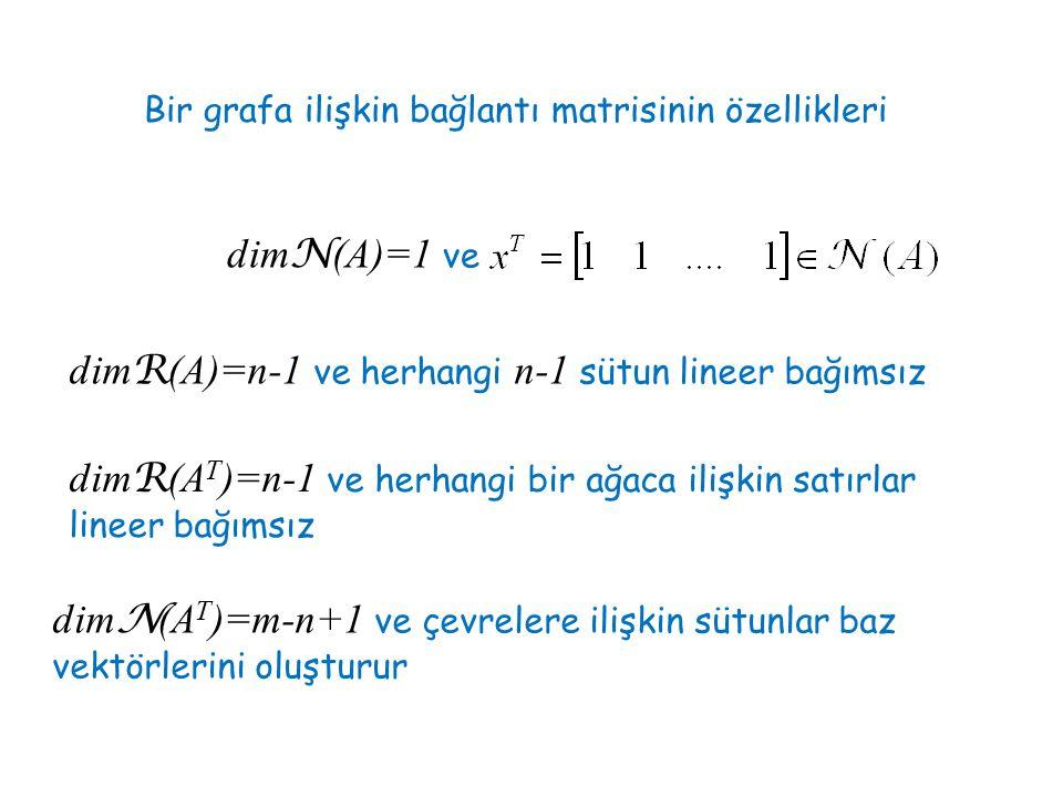 Bir grafa ilişkin bağlantı matrisinin özellikleri dim N (A)=1 ve dim R (A)=n-1 ve herhangi n-1 sütun lineer bağımsız dim R (A T )=n-1 ve herhangi bir