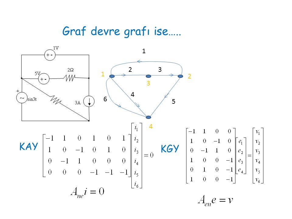 Graf devre grafı ise….. 1 32 5 4 6 1 2 3 4 KAY KGY