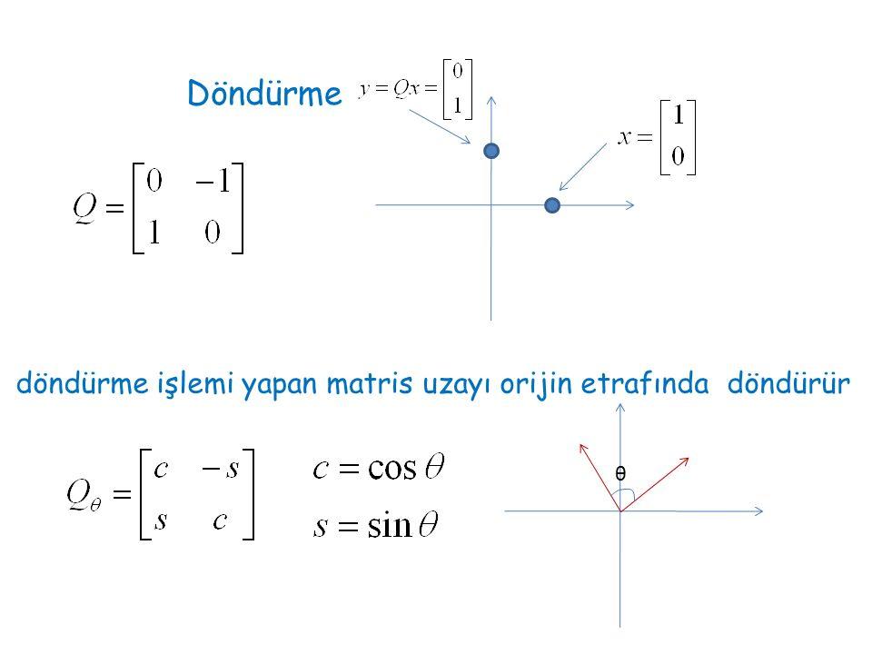 Döndürme döndürme işlemi yapan matris uzayı orijin etrafında döndürür θ