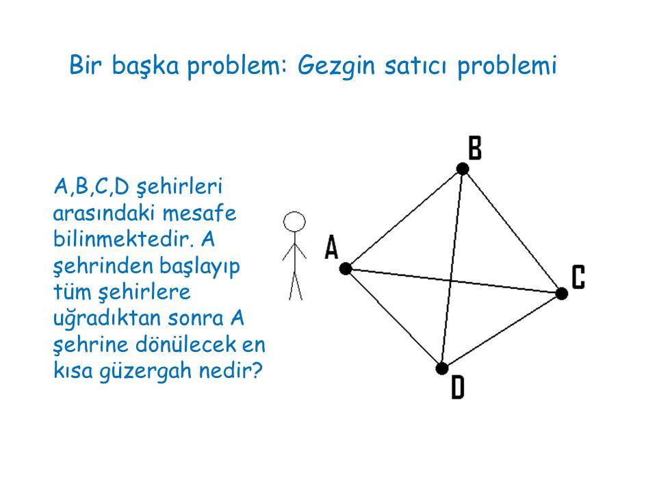 Bir başka problem: Gezgin satıcı problemi A,B,C,D şehirleri arasındaki mesafe bilinmektedir. A şehrinden başlayıp tüm şehirlere uğradıktan sonra A şeh