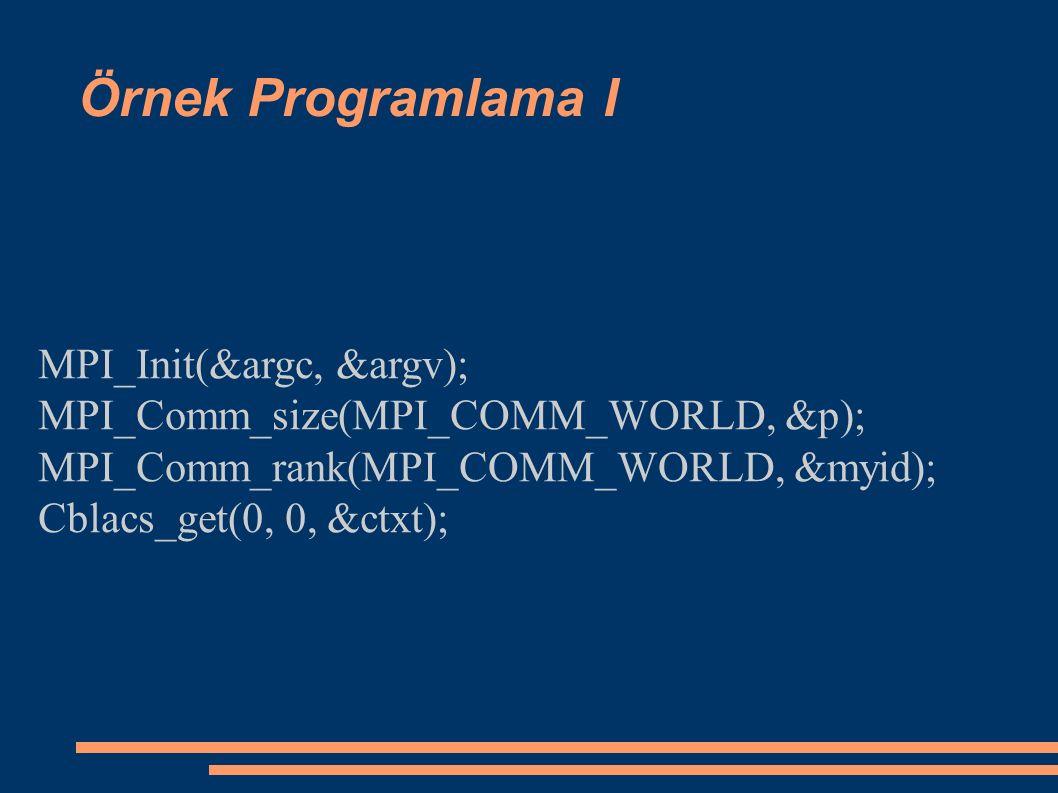 Örnek Programlama I MPI_Init(&argc, &argv); MPI_Comm_size(MPI_COMM_WORLD, &p); MPI_Comm_rank(MPI_COMM_WORLD, &myid); Cblacs_get(0, 0, &ctxt);