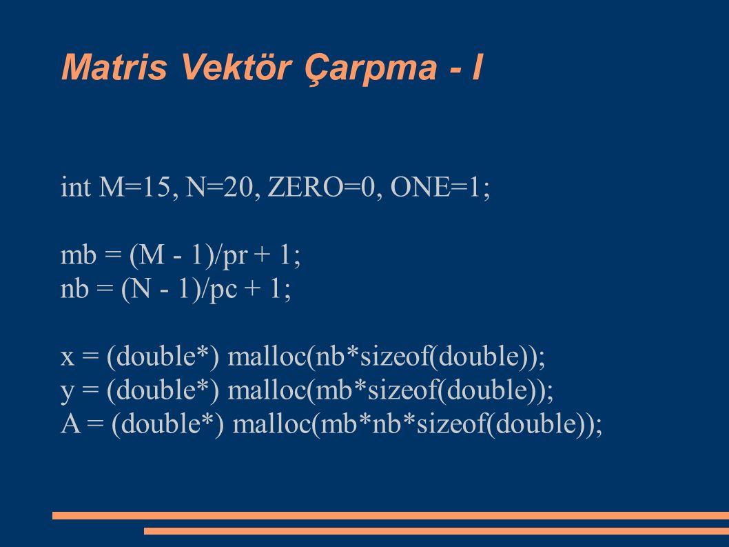 Matris Vektör Çarpma - I int M=15, N=20, ZERO=0, ONE=1; mb = (M - 1)/pr + 1; nb = (N - 1)/pc + 1; x = (double*) malloc(nb*sizeof(double)); y = (double*) malloc(mb*sizeof(double)); A = (double*) malloc(mb*nb*sizeof(double));