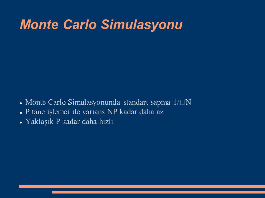 Monte Carlo Simulasyonu ● Monte Carlo Simulasyonunda standart sapma 1/N ● P tane işlemci ile varians NP kadar daha az ● Yaklaşık P kadar daha hızlı