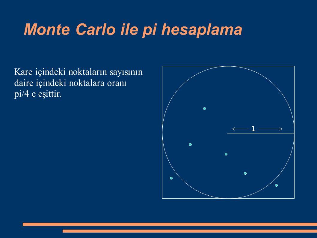 Monte Carlo ile pi hesaplama 1 Kare içindeki noktaların sayısının daire içindeki noktalara oranı pi/4 e eşittir.