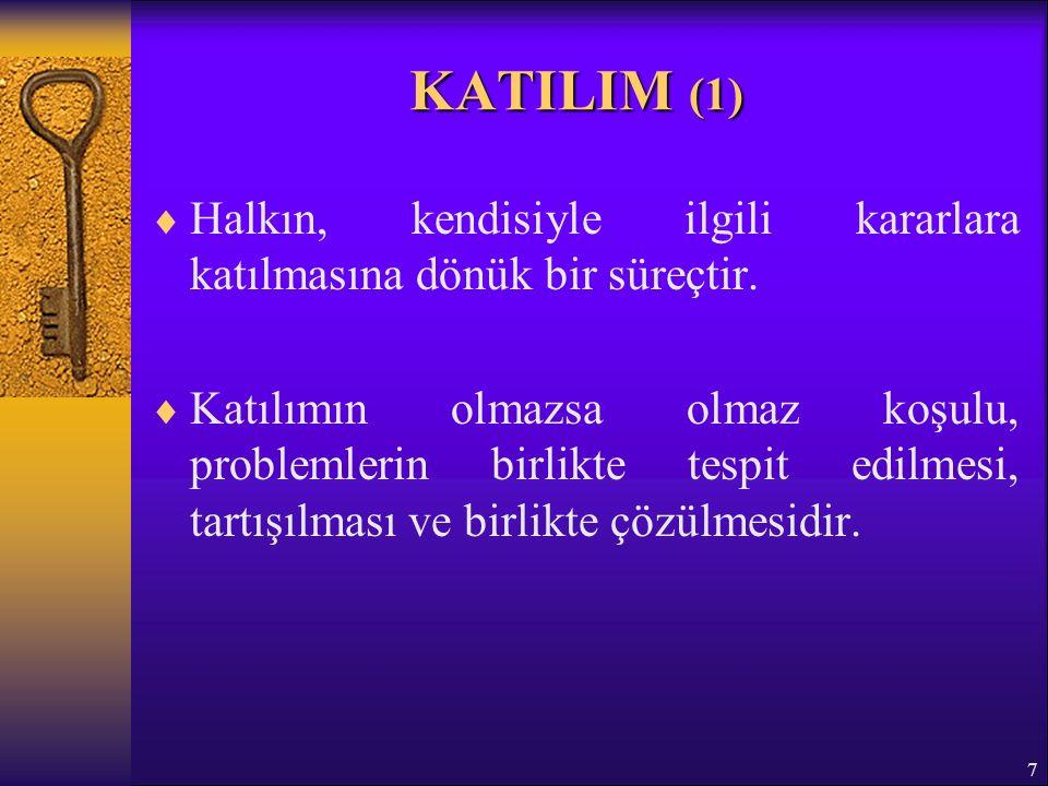 7 KATILIM (1)  Halkın, kendisiyle ilgili kararlara katılmasına dönük bir süreçtir.